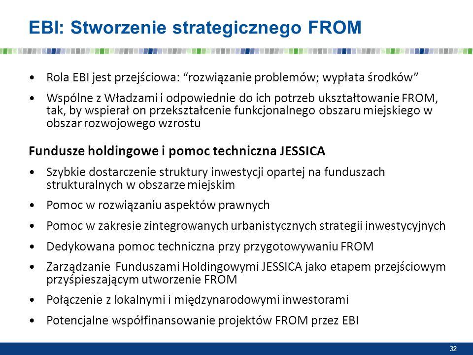 EBI: Stworzenie strategicznego FROM
