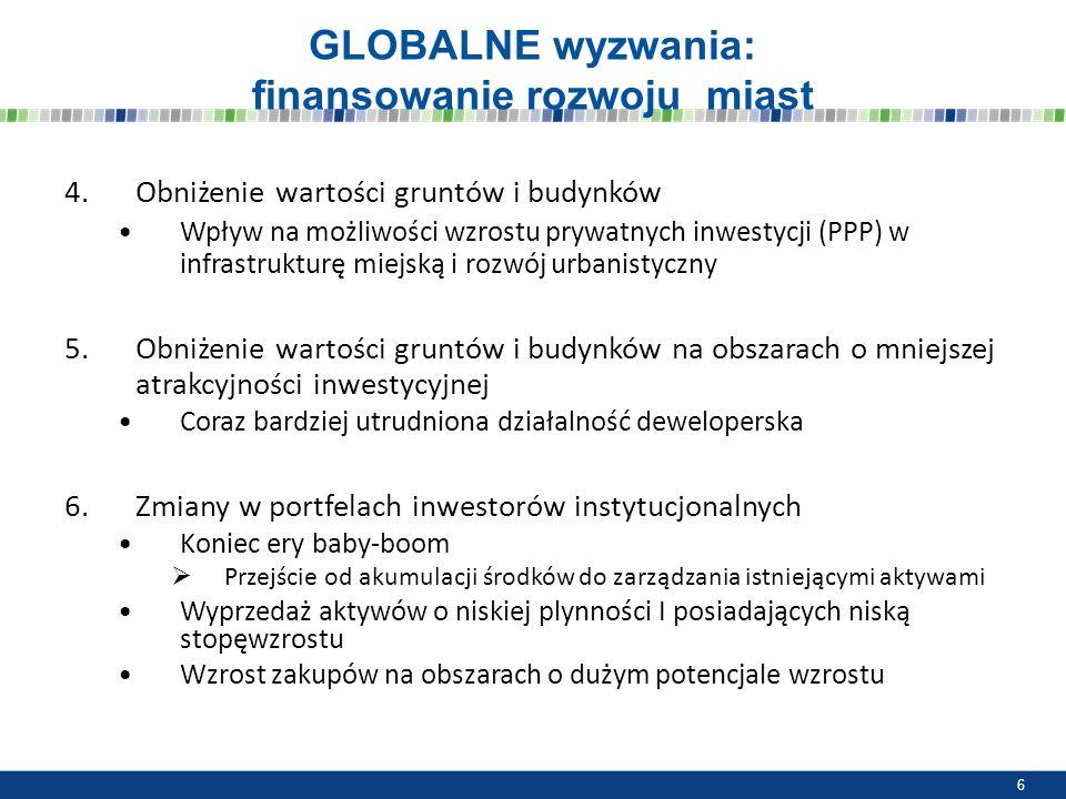 GLOBALNE wyzwania: finansowanie rozwoju miast