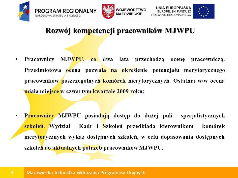 Rozwój kompetencji pracowników MJWPU