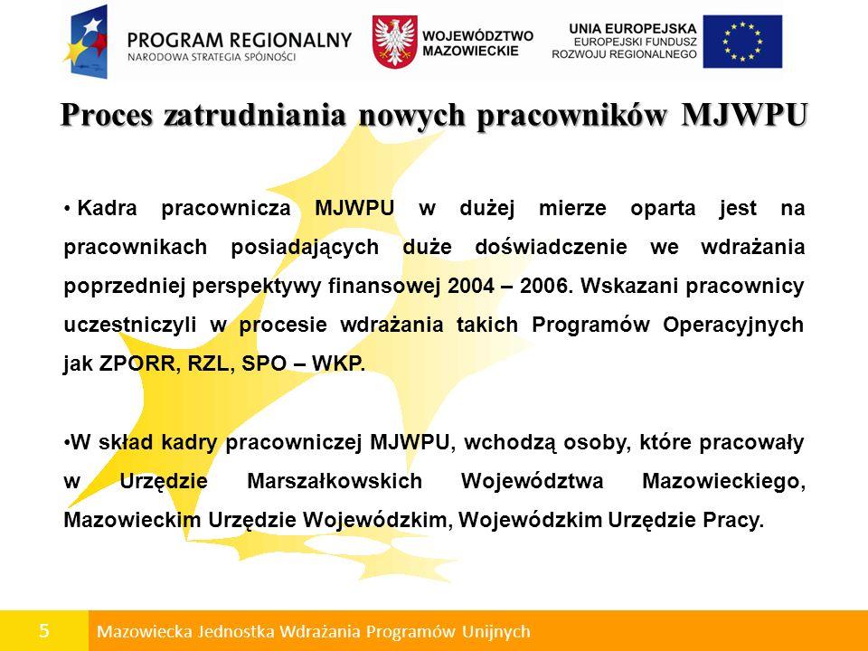 Proces zatrudniania nowych pracowników MJWPU