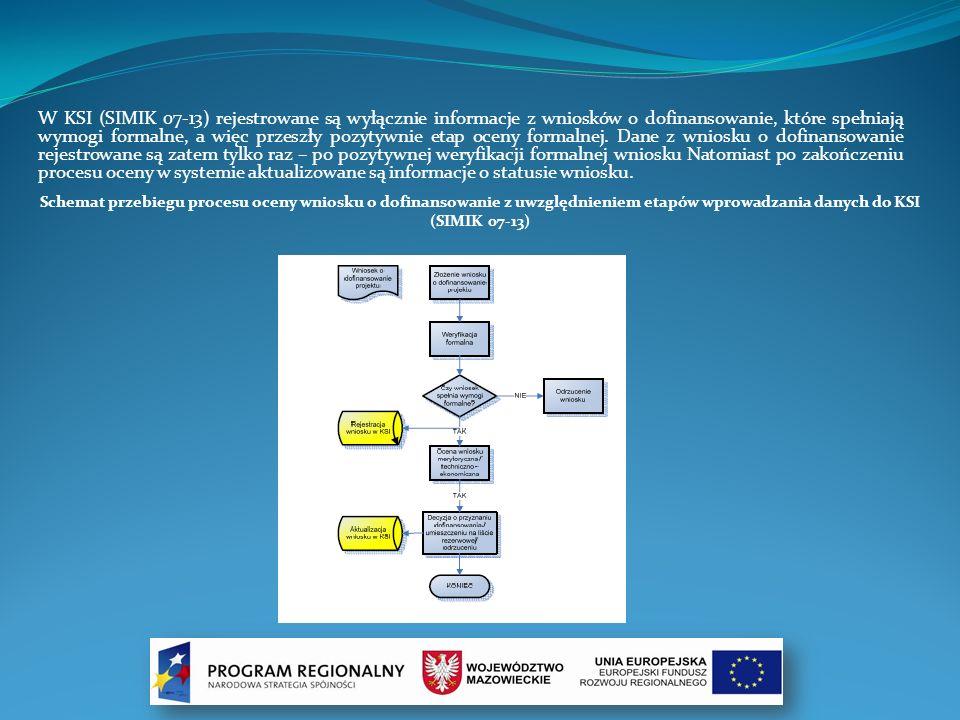 W KSI (SIMIK 07-13) rejestrowane są wyłącznie informacje z wniosków o dofinansowanie, które spełniają wymogi formalne, a więc przeszły pozytywnie etap oceny formalnej. Dane z wniosku o dofinansowanie rejestrowane są zatem tylko raz – po pozytywnej weryfikacji formalnej wniosku Natomiast po zakończeniu procesu oceny w systemie aktualizowane są informacje o statusie wniosku.