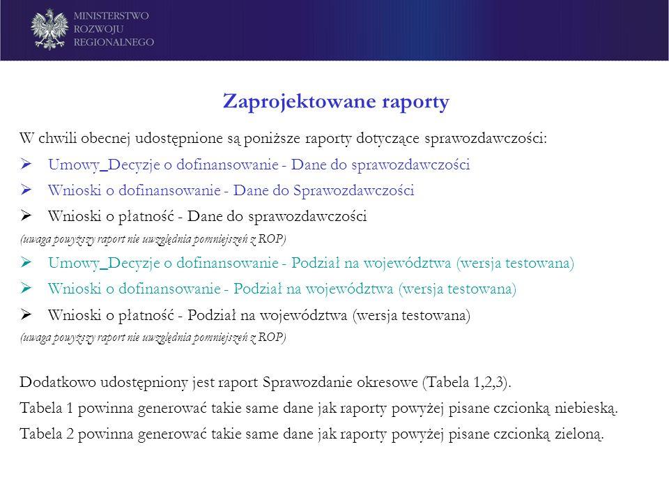 Zaprojektowane raporty