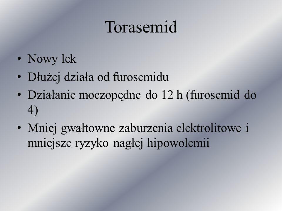 Torasemid Nowy lek Dłużej działa od furosemidu