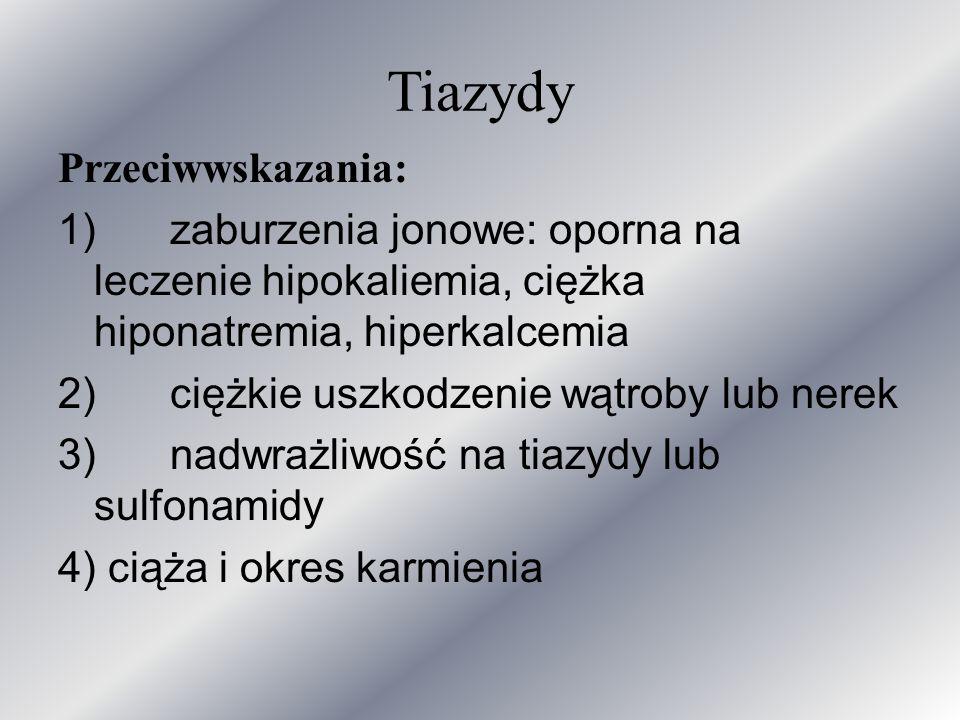 Tiazydy Przeciwwskazania: