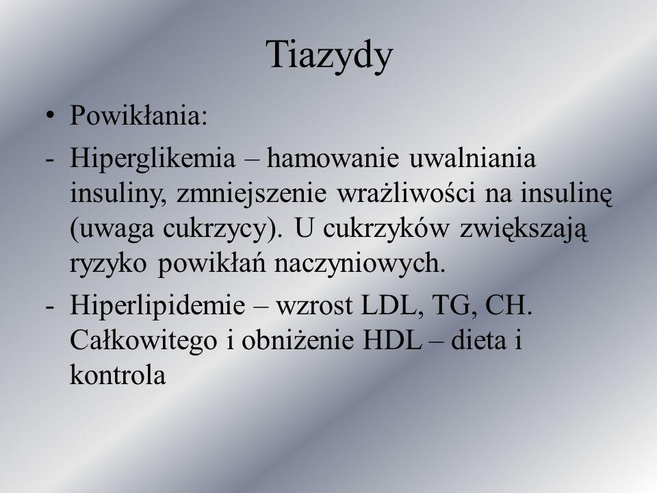 Tiazydy Powikłania: