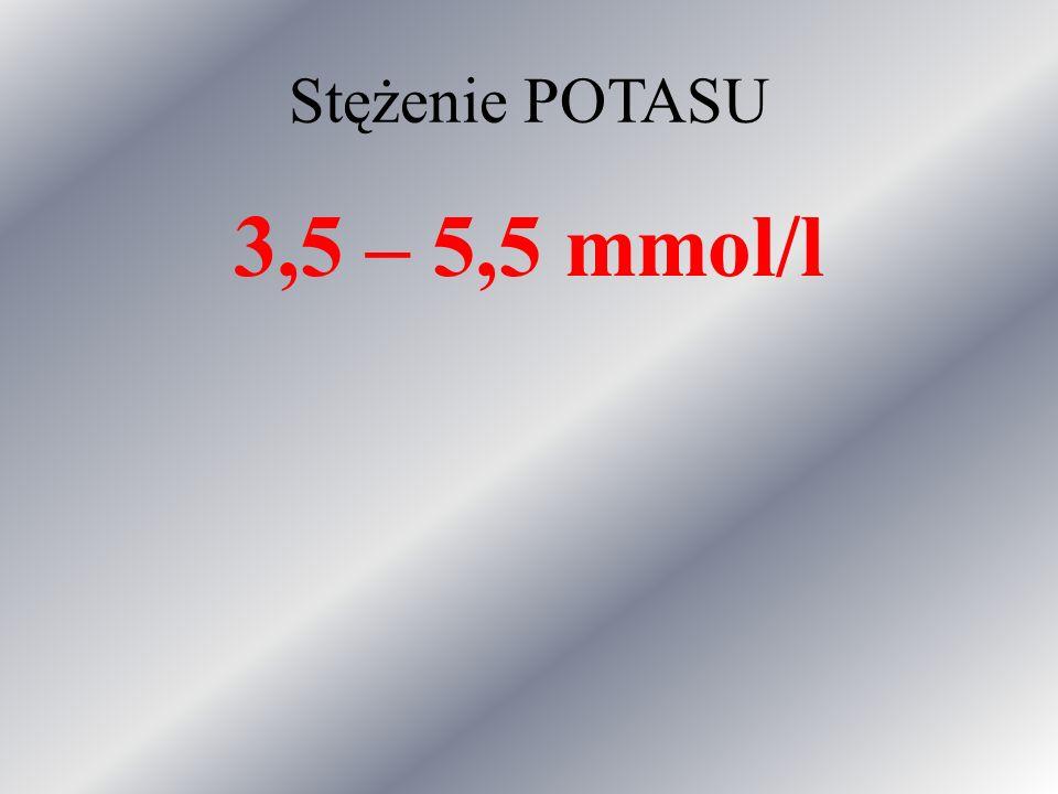 Stężenie POTASU 3,5 – 5,5 mmol/l