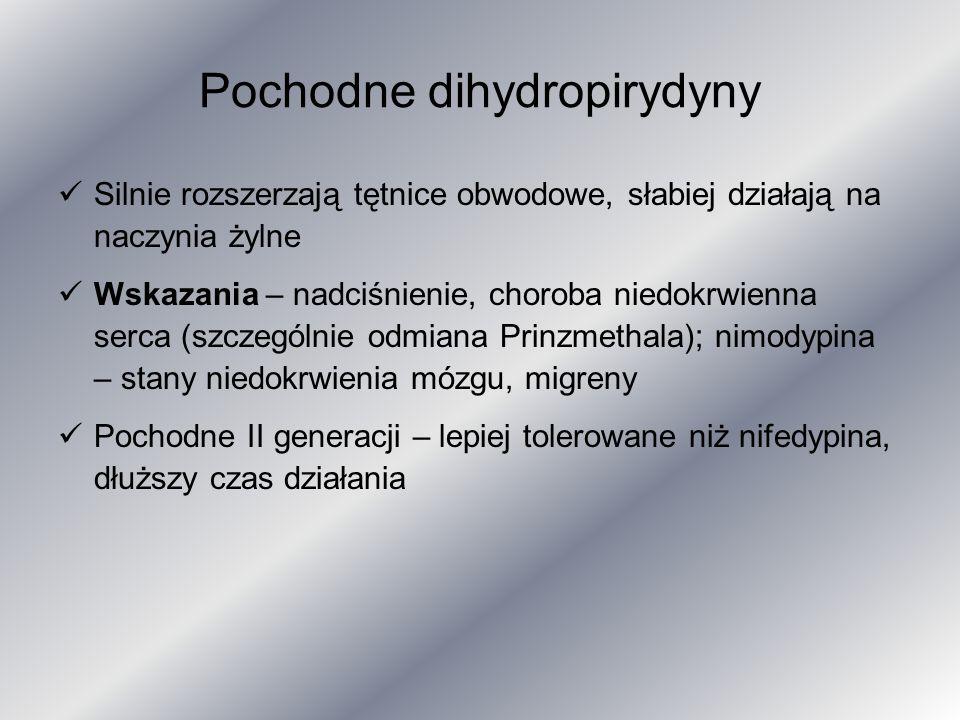 Pochodne dihydropirydyny