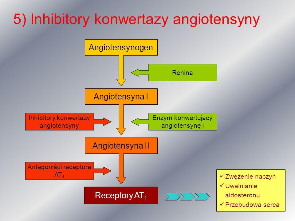 5) Inhibitory konwertazy angiotensyny