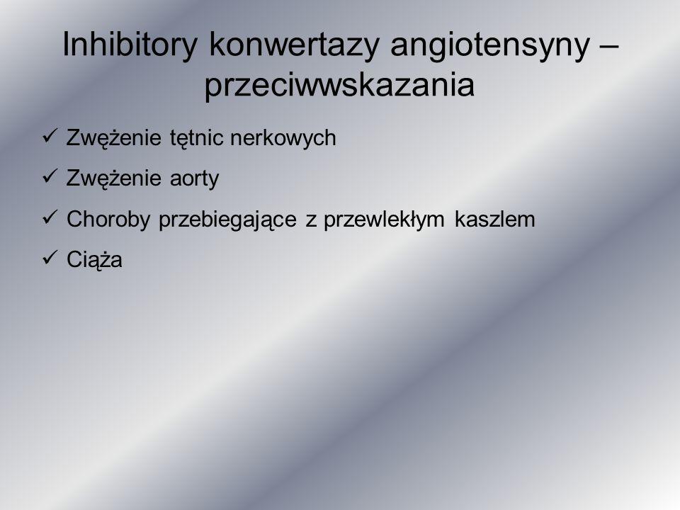 Inhibitory konwertazy angiotensyny – przeciwwskazania