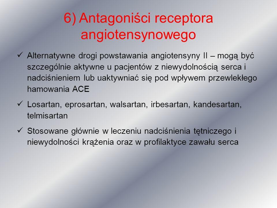 6) Antagoniści receptora angiotensynowego
