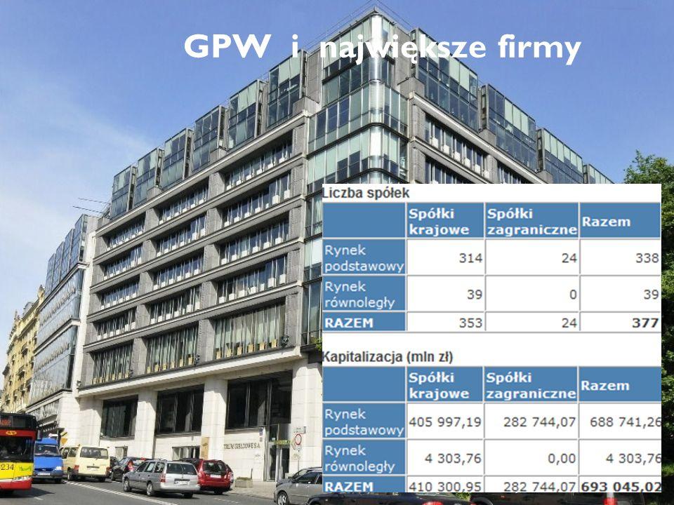 GPW i największe firmy