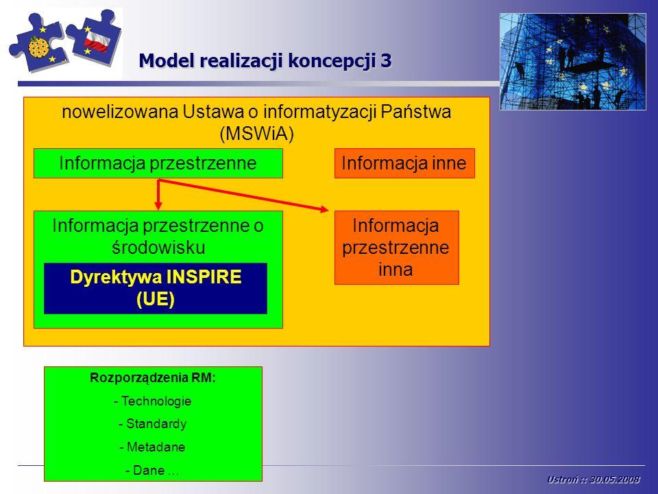 Model realizacji koncepcji 3