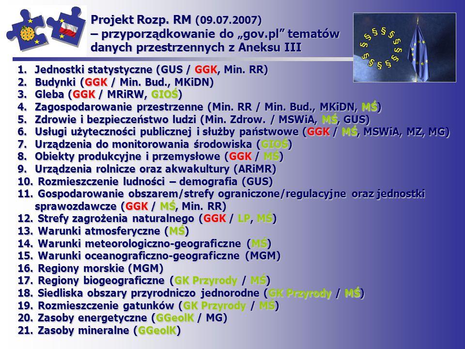 § § § § § § § § § § § § INSPIRE Projekt Rozp. RM (09.07.2007)
