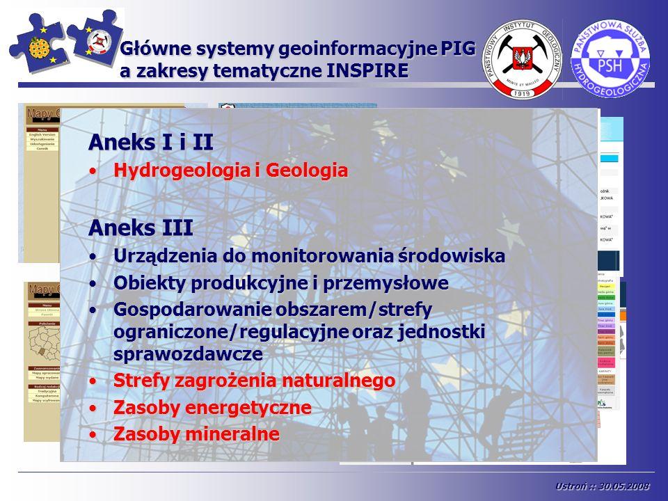 Główne systemy geoinformacyjne PIG a zakresy tematyczne INSPIRE