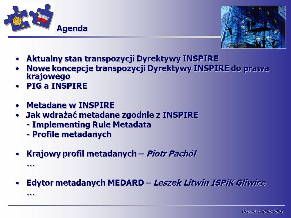 Aktualny stan transpozycji Dyrektywy INSPIRE