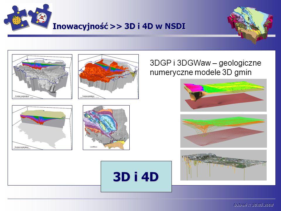 3D i 4D 2D 2,5D INSPIRE Inowacyjność >> 3D i 4D w NSDI