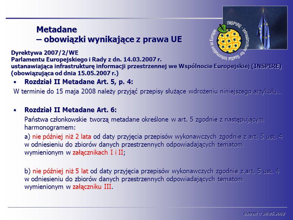 Metadane – obowiązki wynikające z prawa UE