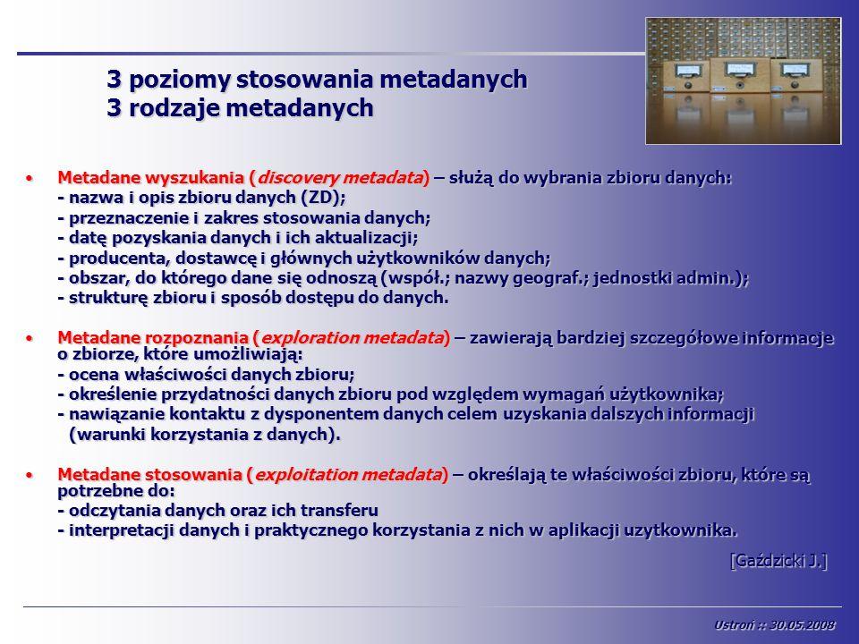 3 poziomy stosowania metadanych 3 rodzaje metadanych