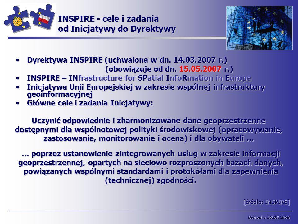 INSPIRE - cele i zadania od Inicjatywy do Dyrektywy