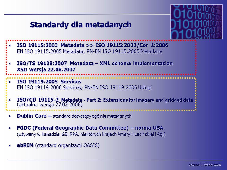 Standardy dla metadanych