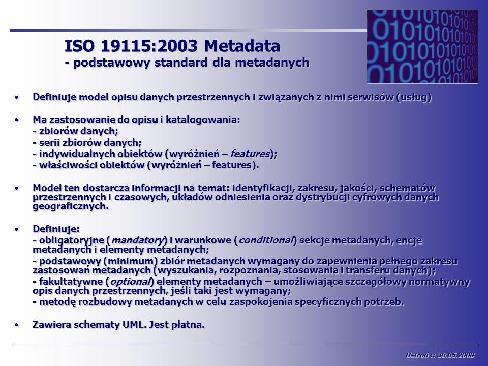 ISO 19115:2003 Metadata - podstawowy standard dla metadanych