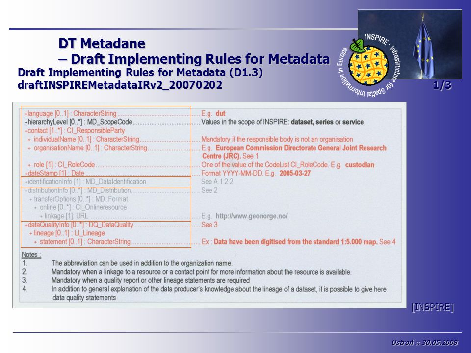 DT Metadane – Draft Implementing Rules for Metadata