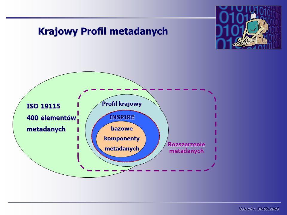 Krajowy Profil metadanych