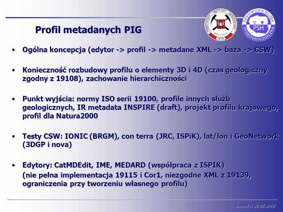 Profil metadanych PIGOgólna koncepcja (edytor -> profil -> metadane XML -> baza -> CSW)