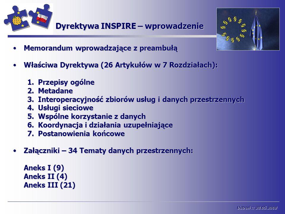 § § § § § § § § § § § § Dyrektywa INSPIRE – wprowadzenie