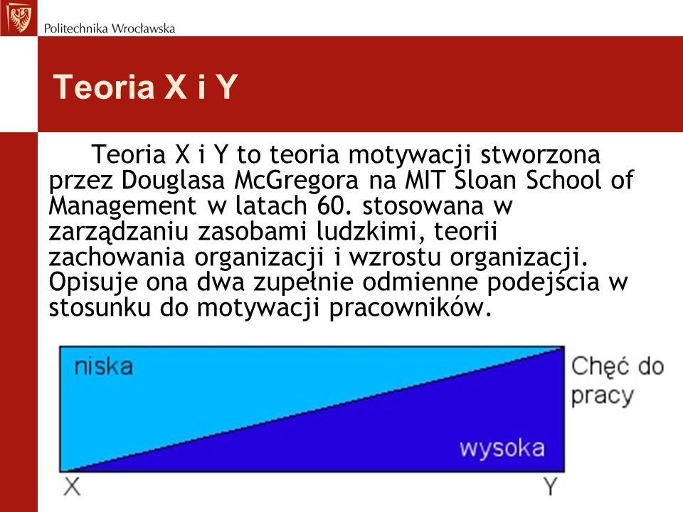 Teoria X i Y