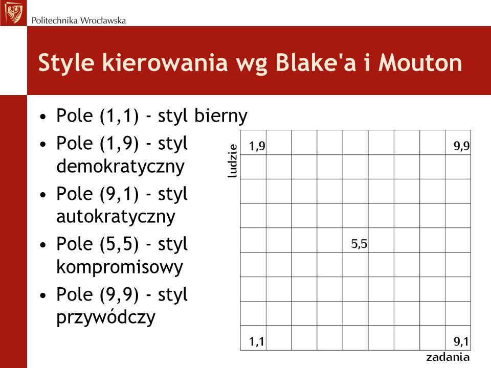 Style kierowania wg Blake a i Mouton