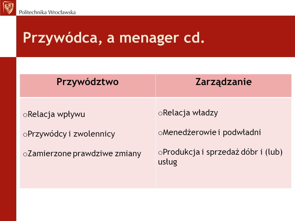 Przywódca, a menager cd. Przywództwo Zarządzanie Relacja wpływu