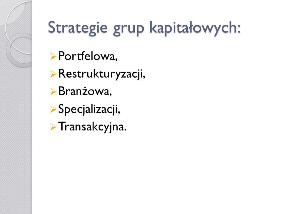 Strategie grup kapitałowych: