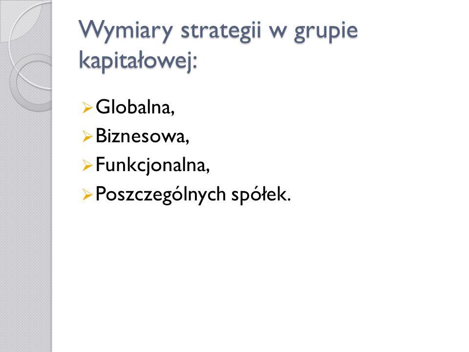 Wymiary strategii w grupie kapitałowej: