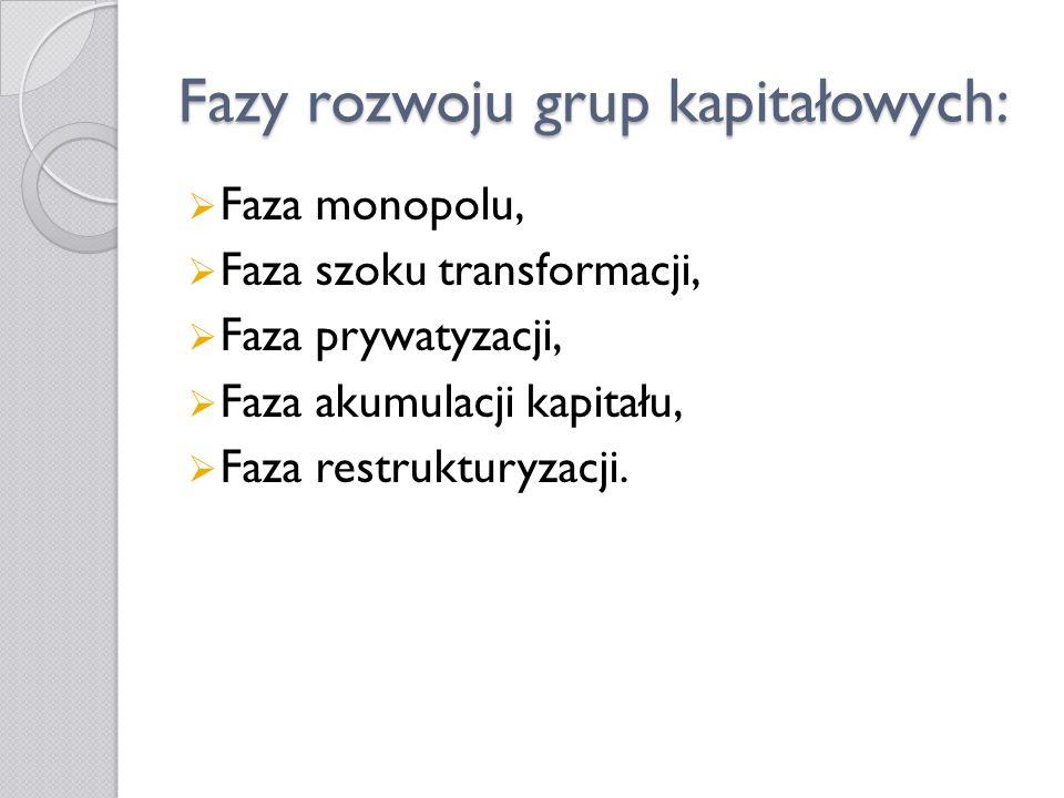 Fazy rozwoju grup kapitałowych: