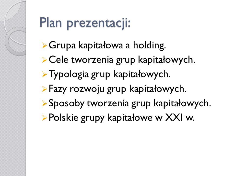 Plan prezentacji: Grupa kapitałowa a holding.