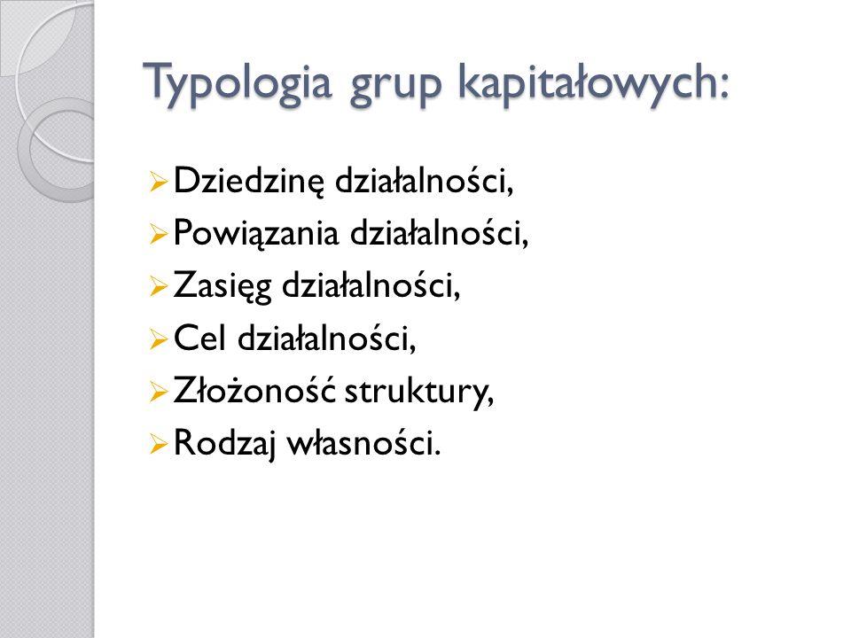 Typologia grup kapitałowych: