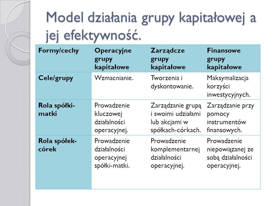 Model działania grupy kapitałowej a jej efektywność.