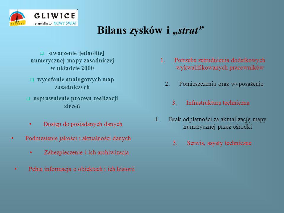"Bilans zysków i ""strat"