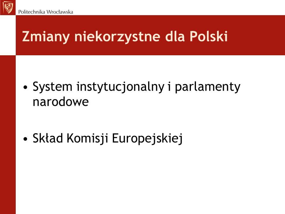Zmiany niekorzystne dla Polski