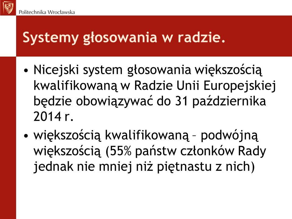 Systemy głosowania w radzie.