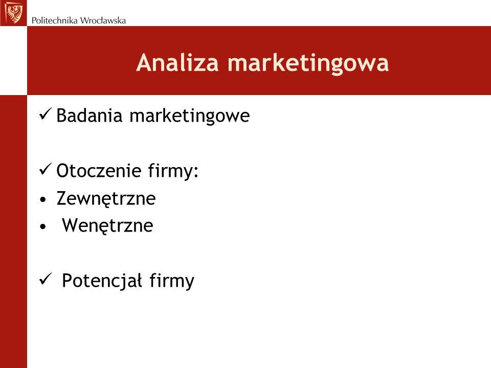 Analiza marketingowa Badania marketingowe Otoczenie firmy: Zewnętrzne