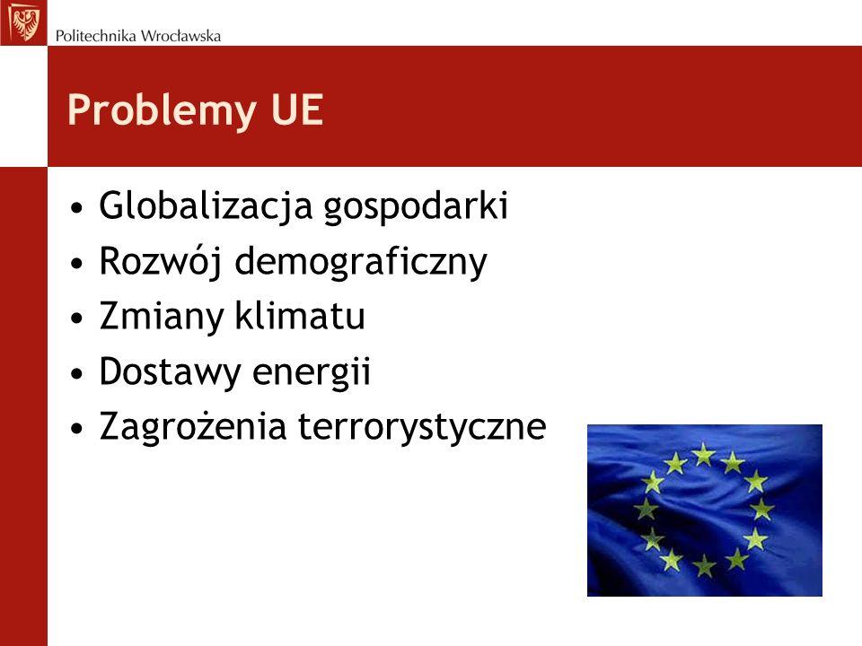 Problemy UE Globalizacja gospodarki Rozwój demograficzny