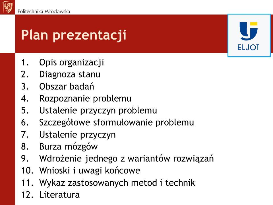 Plan prezentacji Opis organizacji Diagnoza stanu Obszar badań