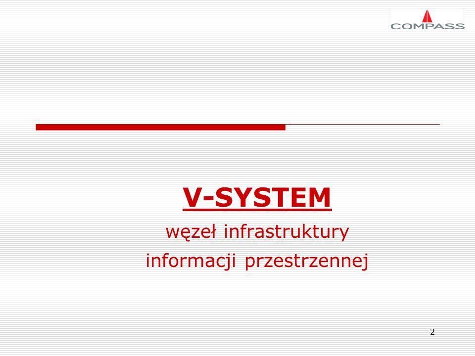V-SYSTEM węzeł infrastruktury informacji przestrzennej