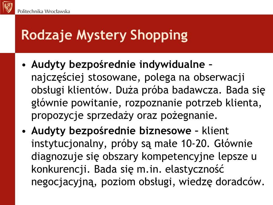 Rodzaje Mystery Shopping
