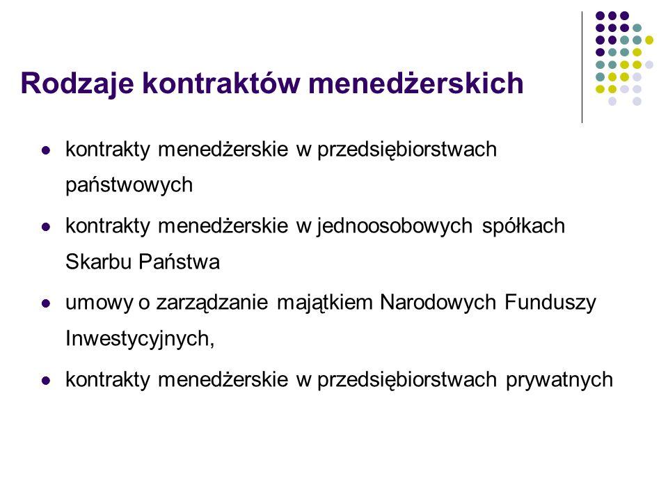 Rodzaje kontraktów menedżerskich
