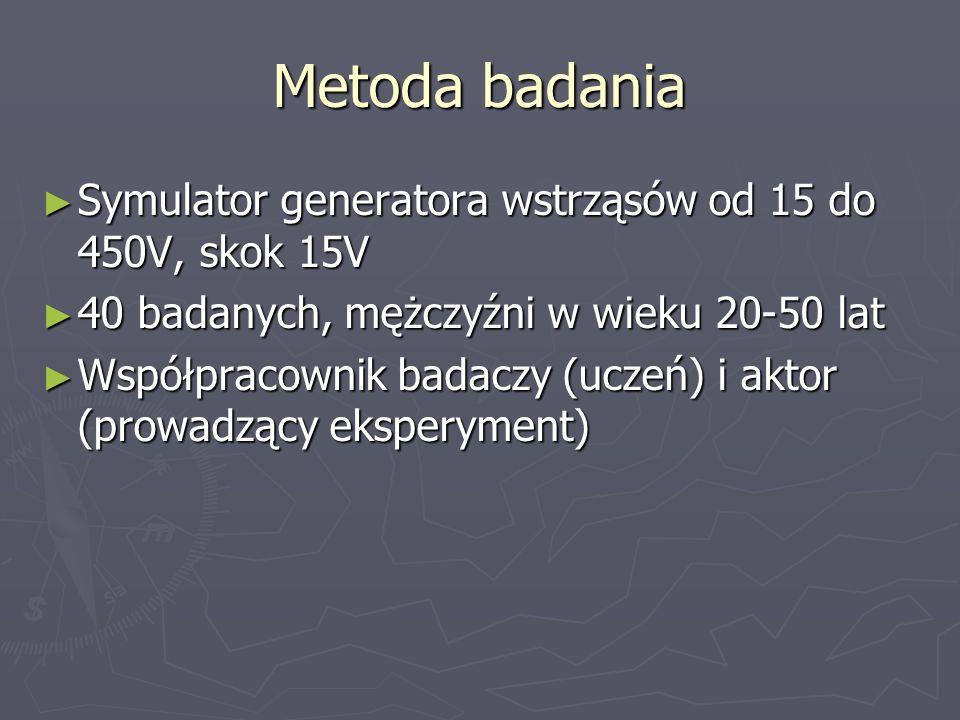 Metoda badania Symulator generatora wstrząsów od 15 do 450V, skok 15V
