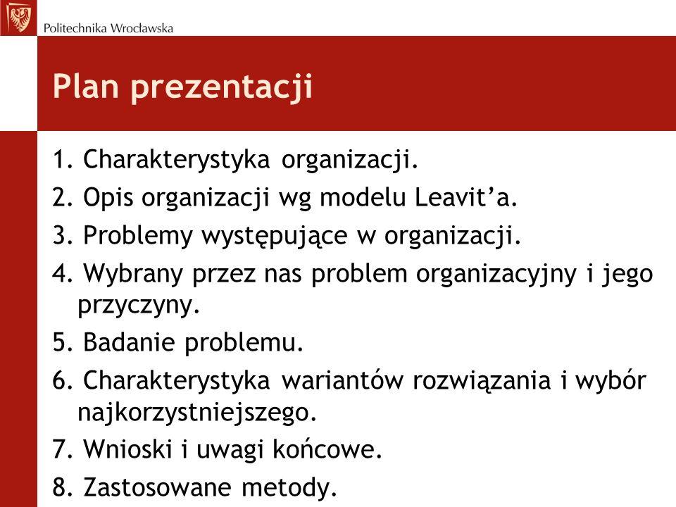Plan prezentacji 1. Charakterystyka organizacji.