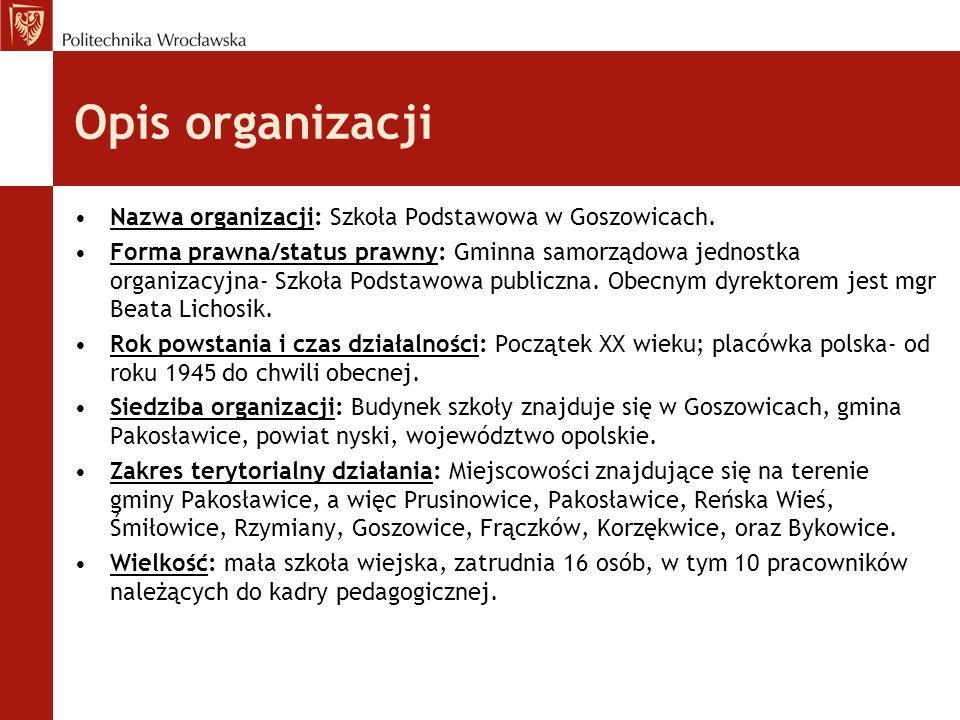 Opis organizacji Nazwa organizacji: Szkoła Podstawowa w Goszowicach.